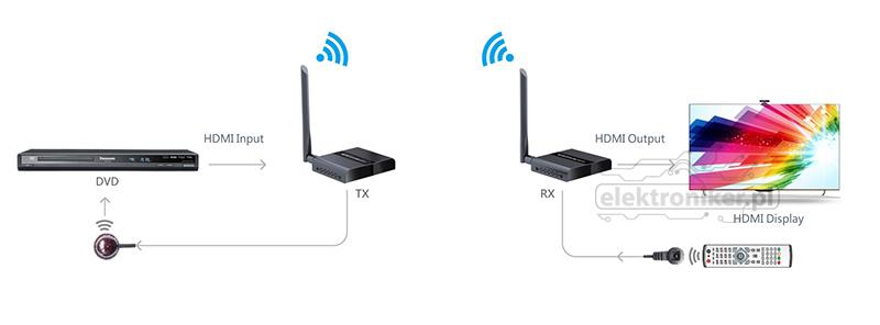 HDMI_LKV388N_3.jpg