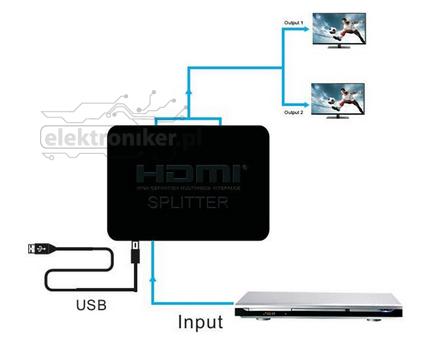 HDMI_1x2_1-3_2.jpg