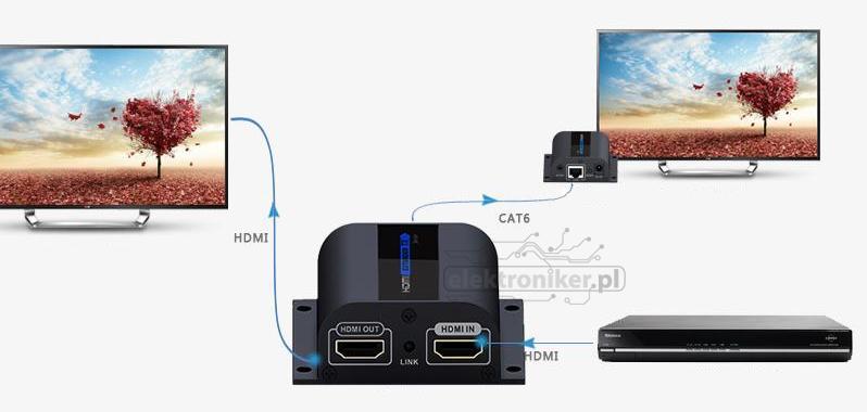 Extender_HDMI_po_skretce_60_4.jpg