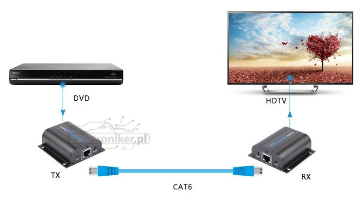 Extender_HDMI_po_skretce_60_6.jpg