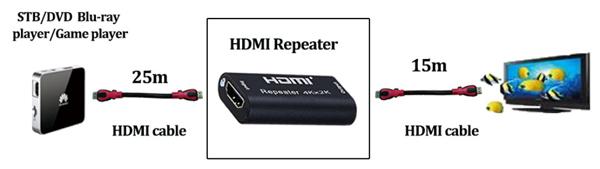 Wzmacniacz-HDMI-40M_2.jpg